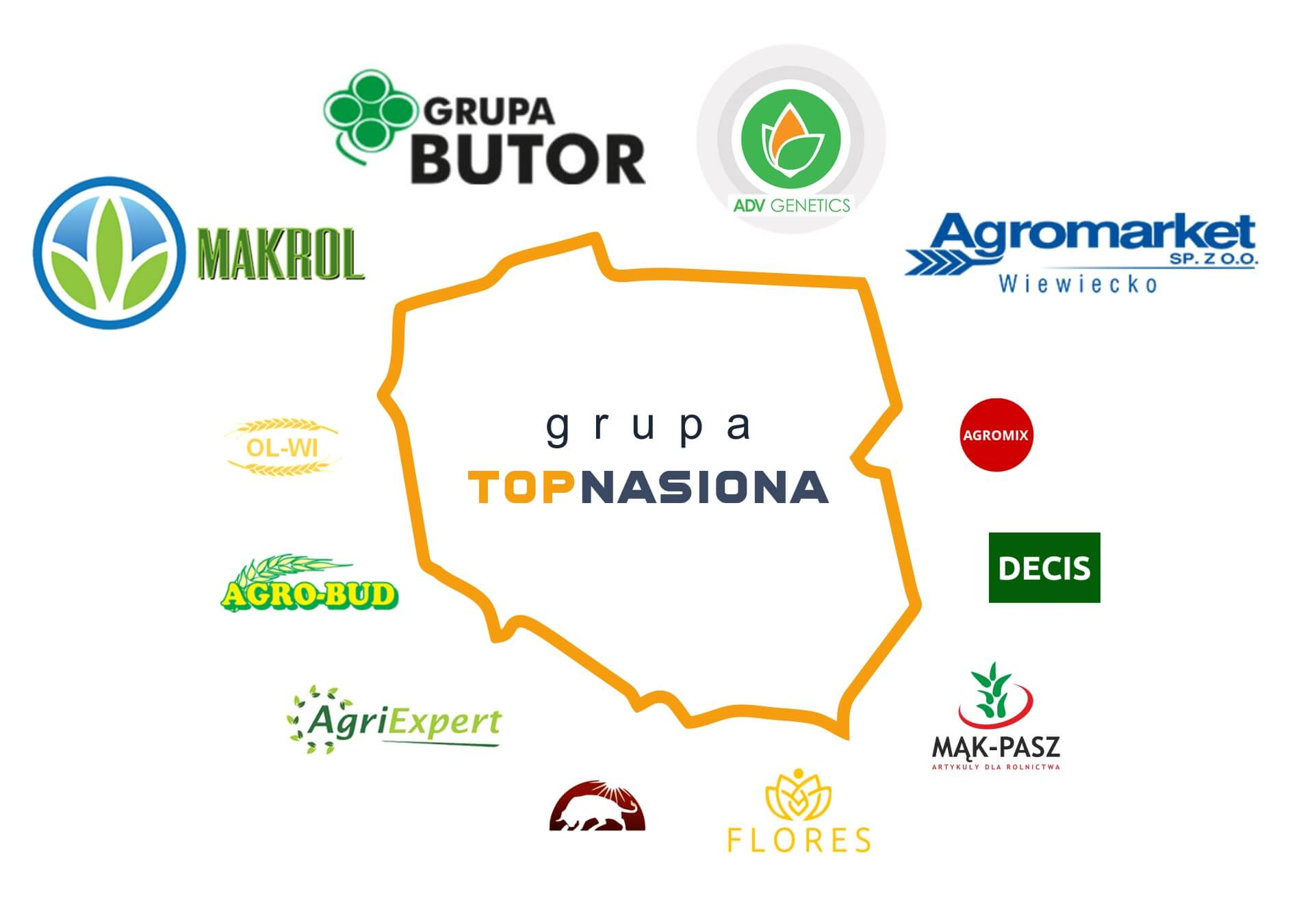 Mapa Dystrybutorow TopNasiona